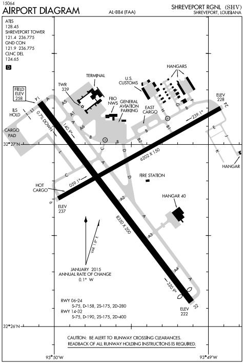 Field Report Kshv Shreveport Regional Airport